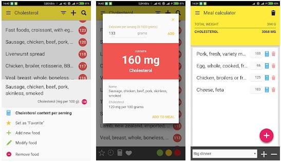 Cholesterol Table